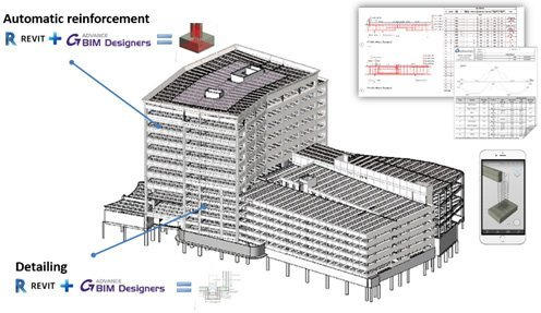 GRAITEC BIM Designers Concrete Series | BIM Integration